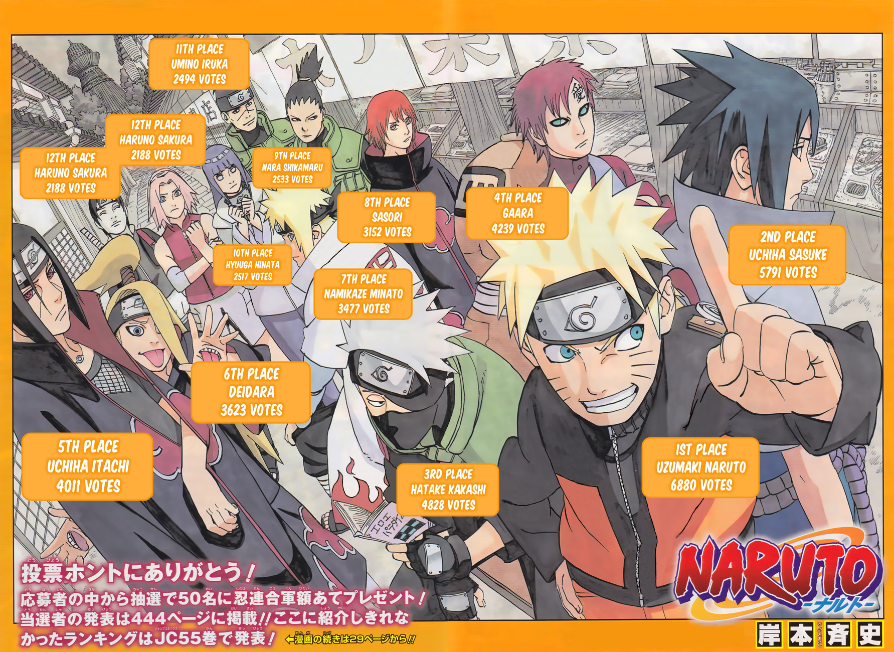 The – Naruto 531 Chapter Blade Dull Shannaro twtO0
